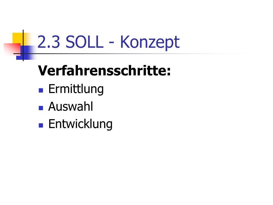 2.3 SOLL - Konzept Verfahrensschritte: Ermittlung Auswahl Entwicklung