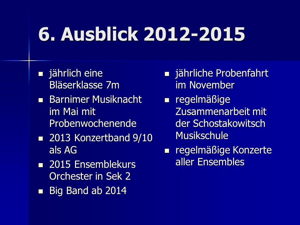 6. Ausblick 2012-2015 jährlich eine Bläserklasse 7m