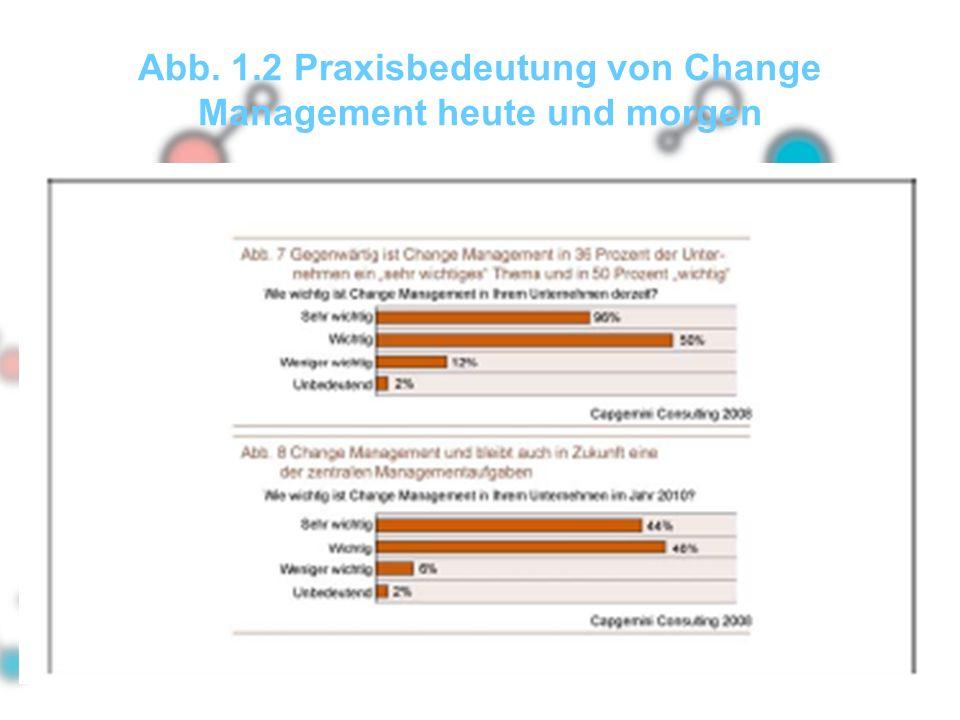 Abb. 1.2 Praxisbedeutung von Change Management heute und morgen