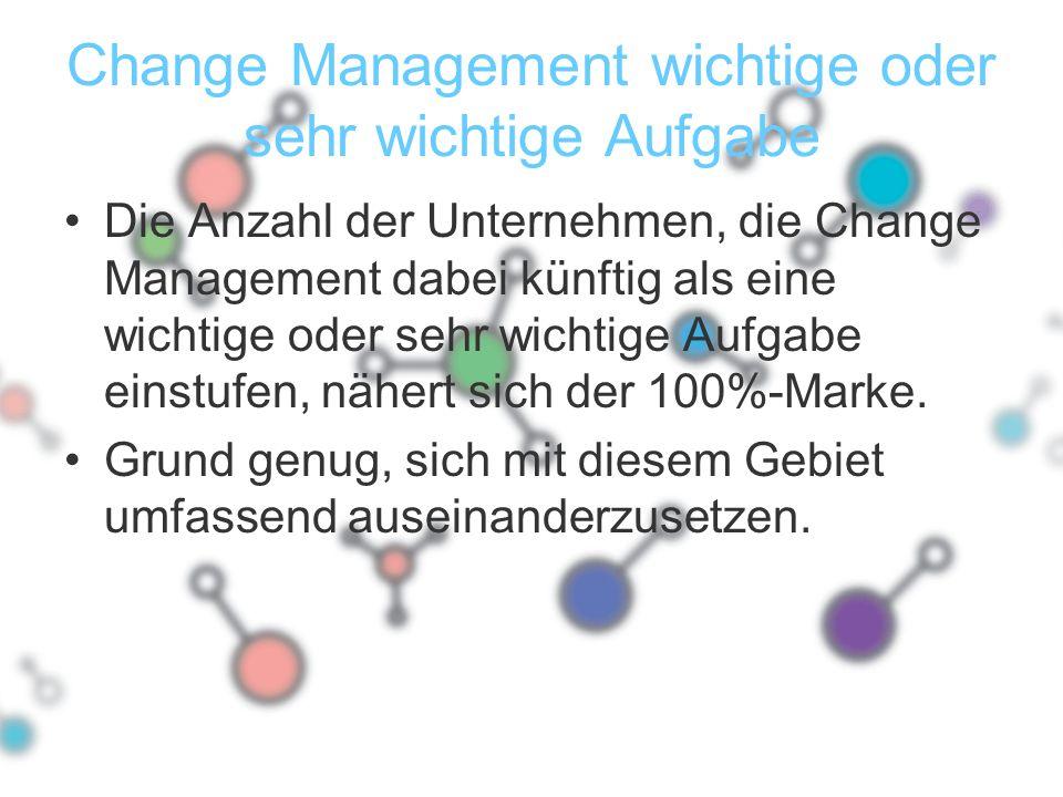 Change Management wichtige oder sehr wichtige Aufgabe