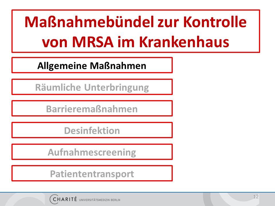 Allgemeine Maßnahmen zur Kontrolle von MRSA