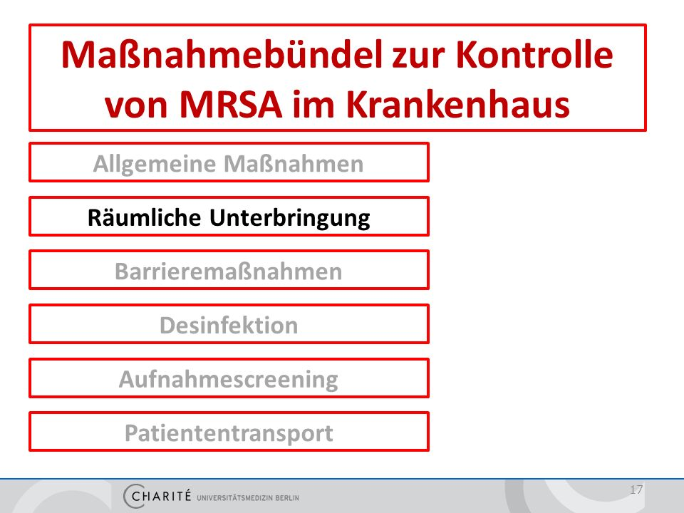 Räumliche Unterbringung von MRSA Patienten