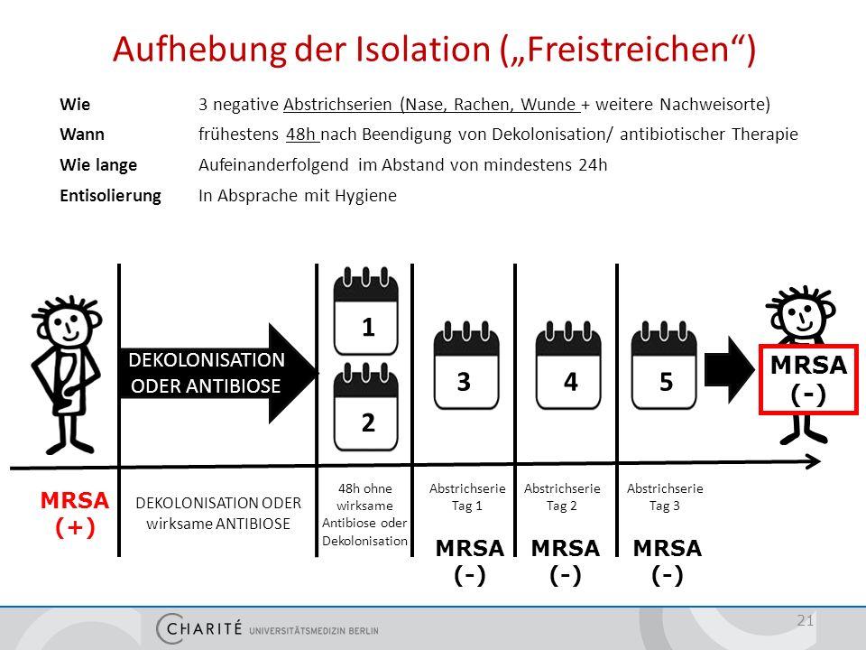 Dekolonisation bei MRSA grundsätzlich möglich