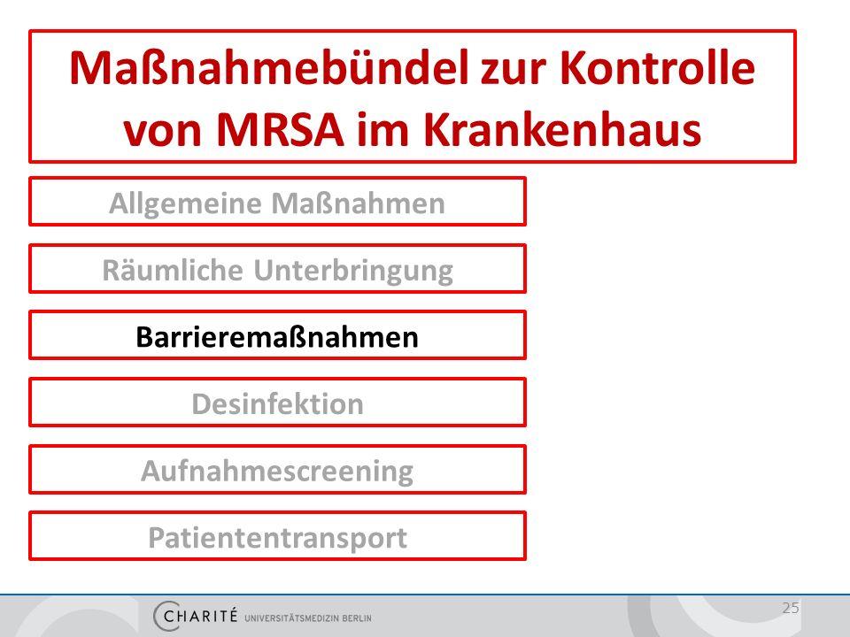 Barriere Maßnahmen Wo Innerhalb des räumlichen Bereichs des MRSA-Patienten. Schutzkittel & Vor medizinischen Maßnahmen (ärztliche,