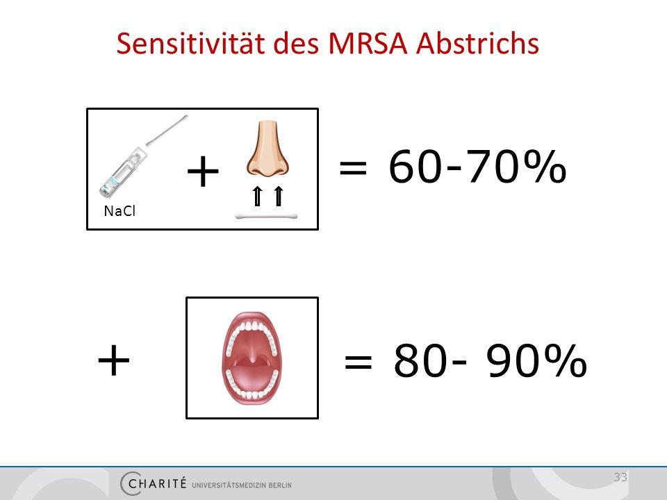 Maßnahmebündel zur Kontrolle von MRSA im Krankenhaus