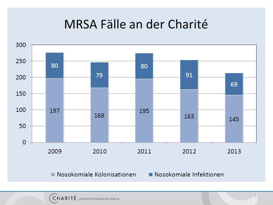 Prävalenz der MRSA Kolonisation