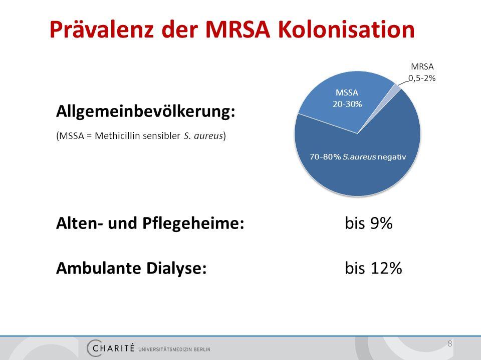MRSA Patienten Patienten mit MRSA Kolonisation/Infektion (aktuell festgestellt) Bekannte MRSA Patienten.