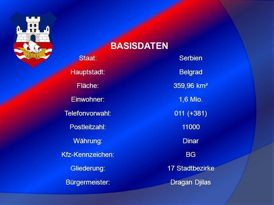 BASISDATEN Staat: Serbien Hauptstadt: Belgrad Fläche: 359,96 km²