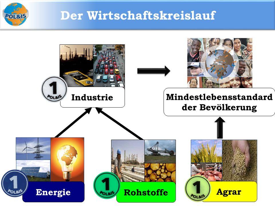Der Wirtschaftskreislauf