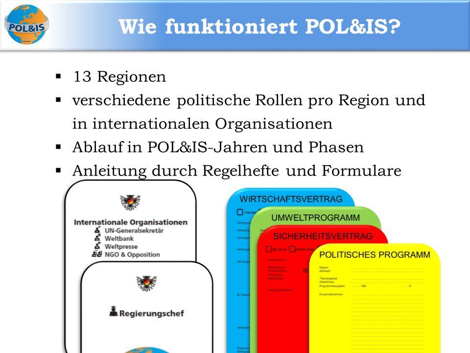 Wie funktioniert POL&IS
