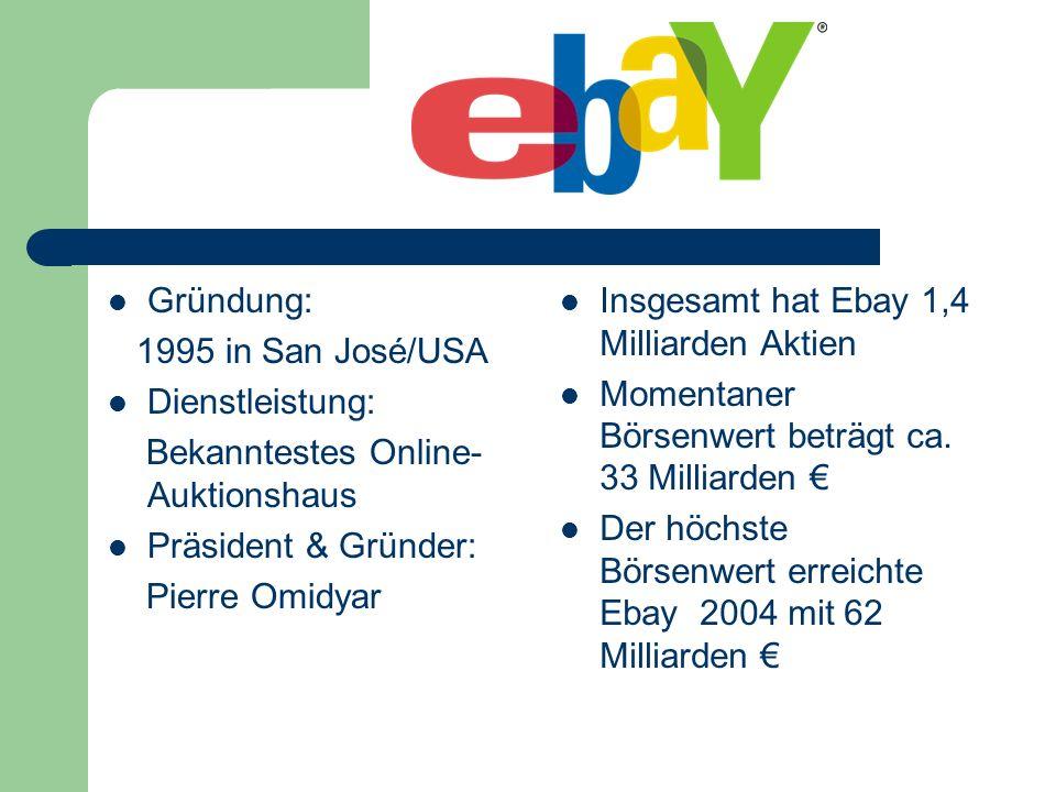 Gründung: 1995 in San José/USA. Dienstleistung: Bekanntestes Online- Auktionshaus. Präsident & Gründer: