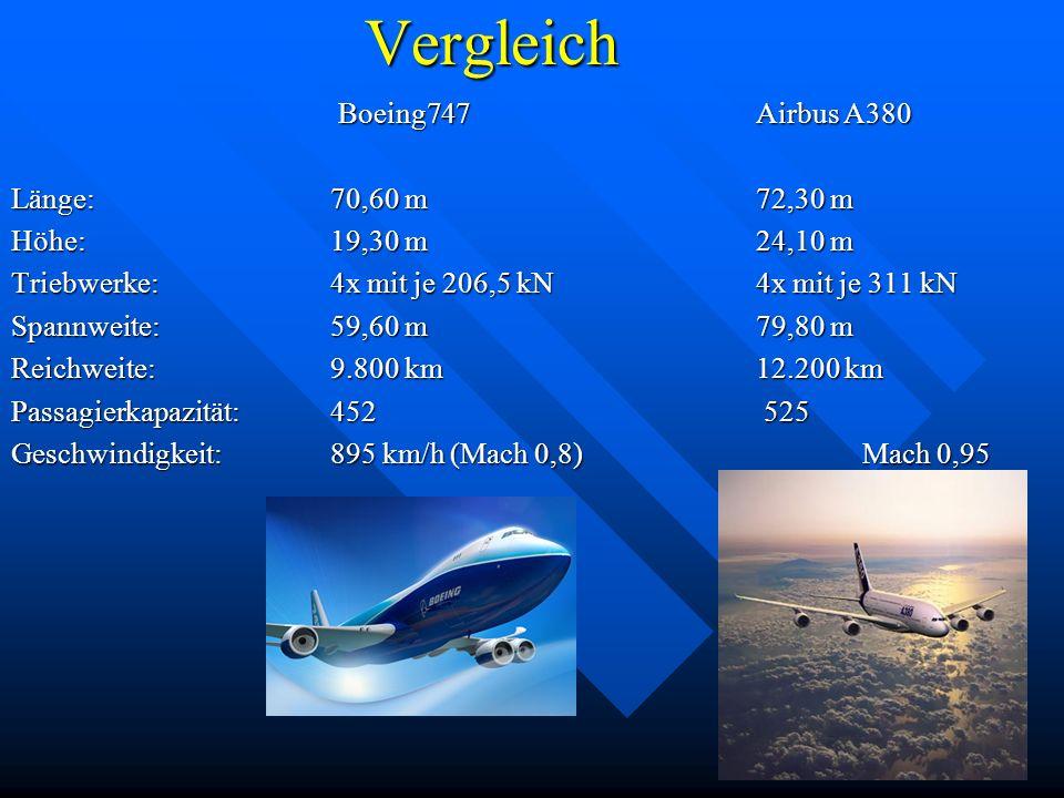 Vergleich Boeing747 Airbus A380 Länge: 70,60 m 72,30 m