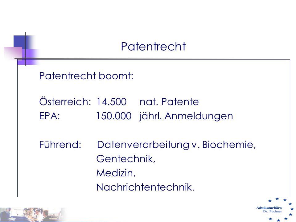 Patentrecht Patentrecht boomt: Österreich: 14.500 nat. Patente
