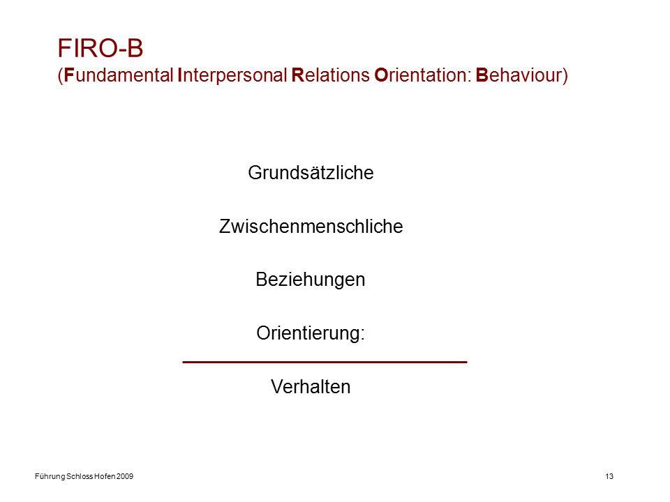 FIRO - B Dieser Fragebogen untersucht, wie Sie mit anderen Menschen in eine Wechselbeziehung treten. Es gibt keine richtigen oder falschen Antworten.