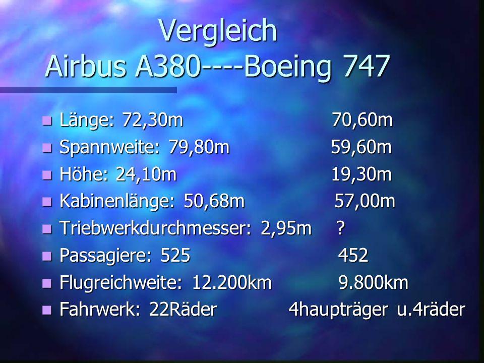 Vergleich Airbus A380----Boeing 747