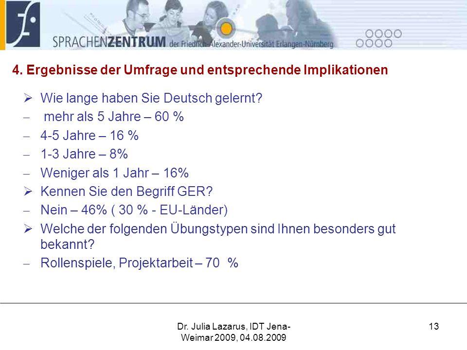 4. Ergebnisse der Umfrage und entsprechende Implikationen