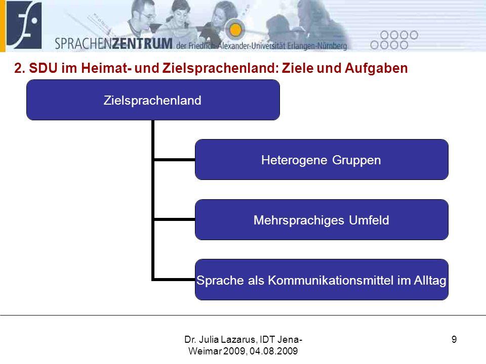 2. SDU im Heimat- und Zielsprachenland: Ziele und Aufgaben