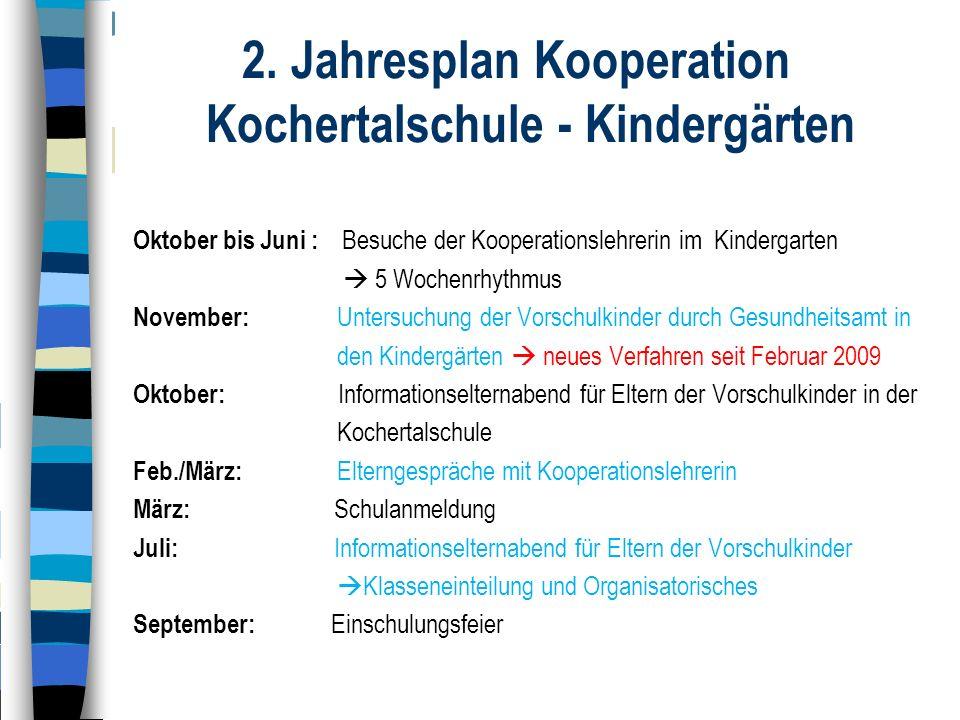 2. Jahresplan Kooperation Kochertalschule - Kindergärten