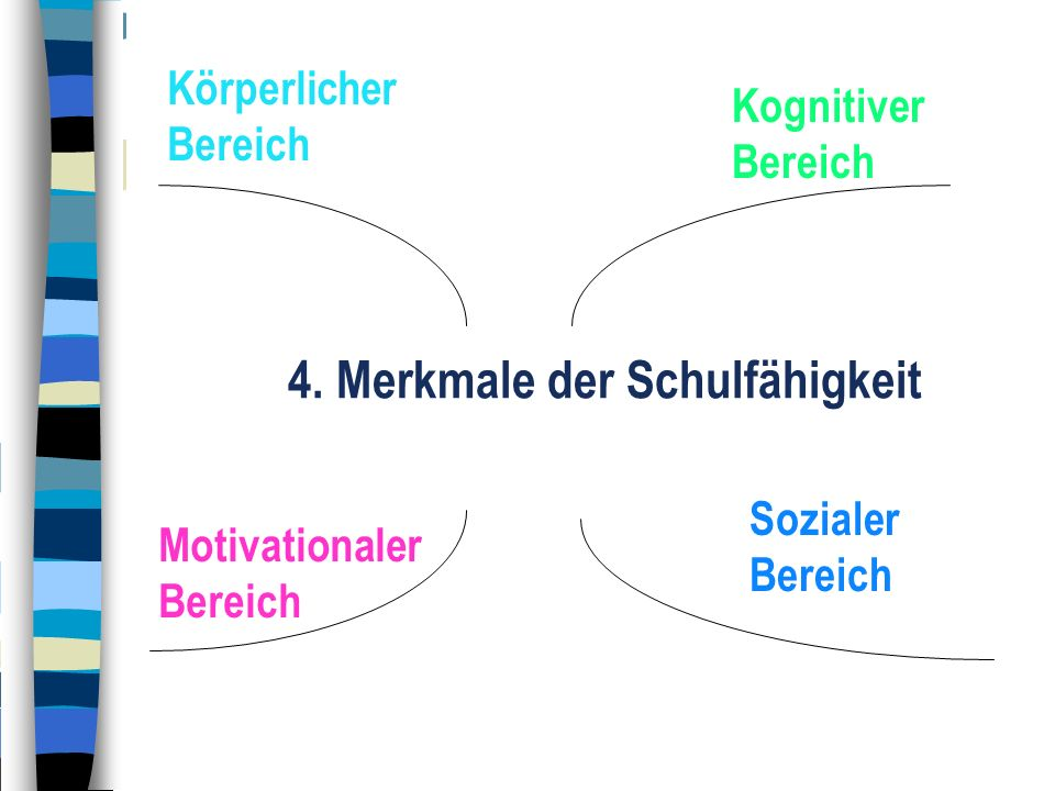 4. Merkmale der Schulfähigkeit