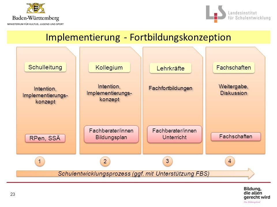 Informationen zur Bildungsplanreform 2016