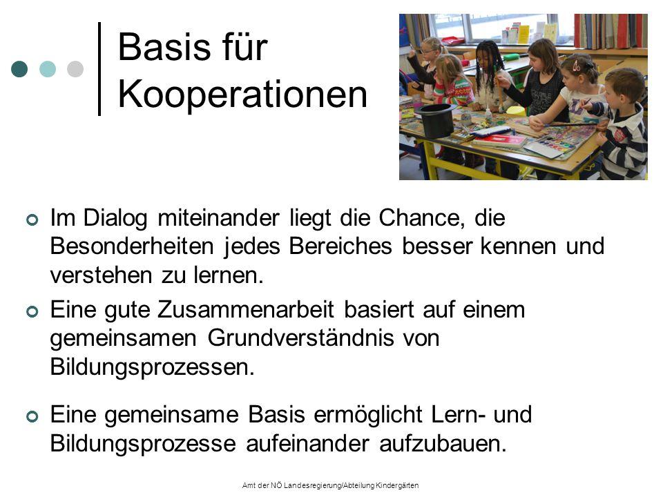 Basis für Kooperationen