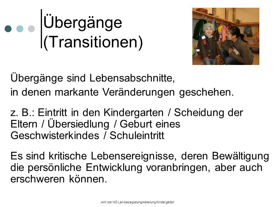 Übergänge (Transitionen)
