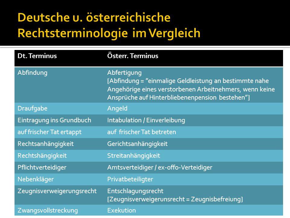 Deutsche u. österreichische Rechtsterminologie im Vergleich