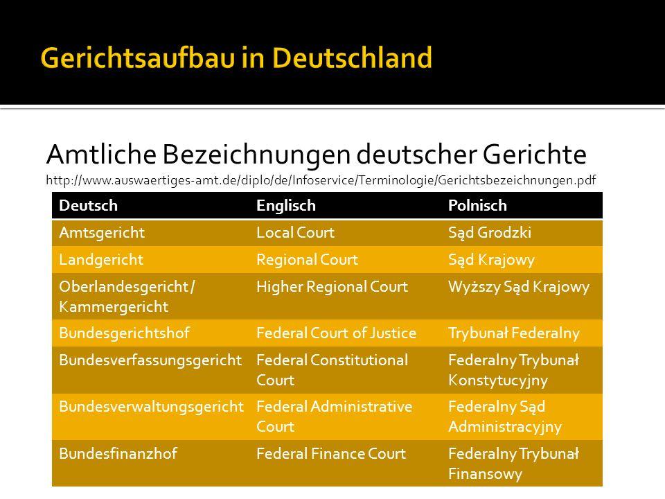 Gerichtsaufbau in Deutschland