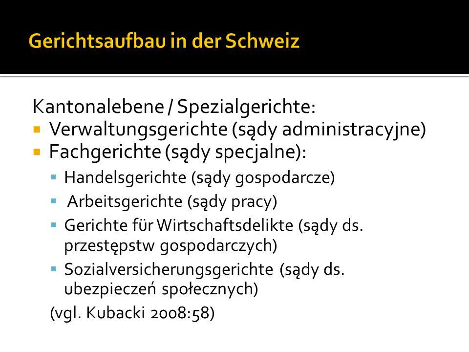 Gerichtsaufbau in der Schweiz
