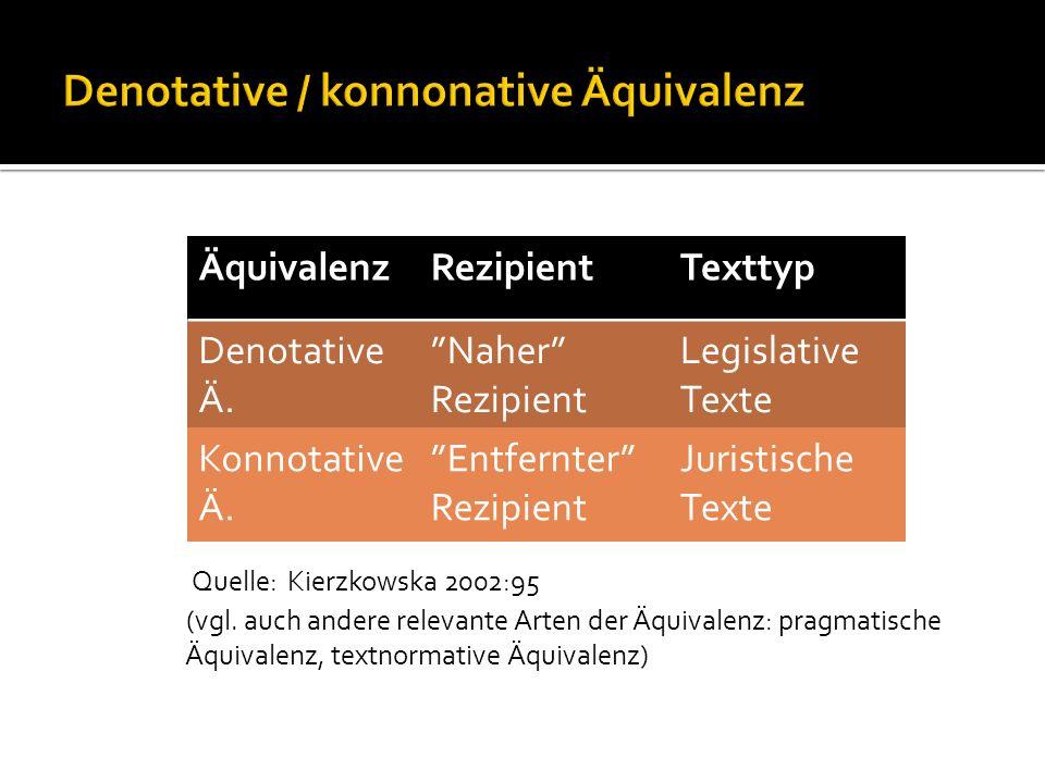 Denotative / konnonative Äquivalenz