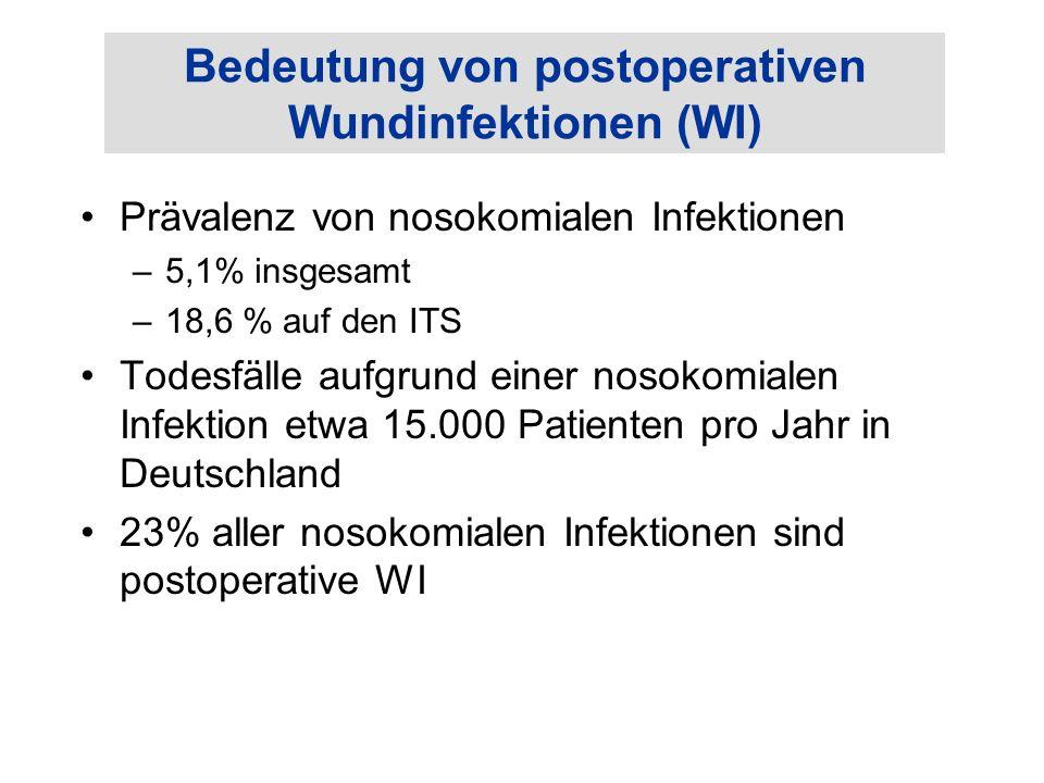 Bedeutung von postoperativen Wundinfektionen (WI)