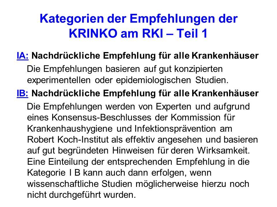 Kategorien der Empfehlungen der KRINKO am RKI – Teil 1