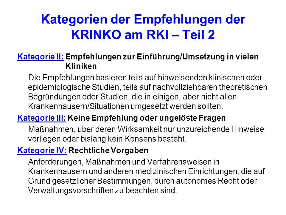Kategorien der Empfehlungen der KRINKO am RKI – Teil 2