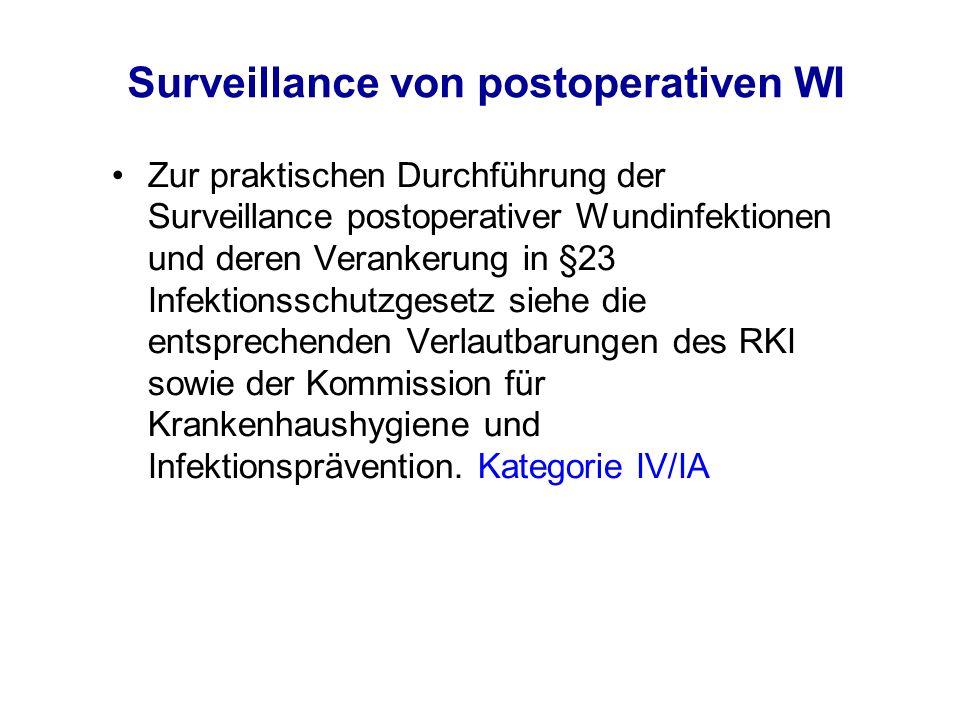 Surveillance von postoperativen WI