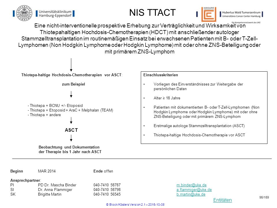 NIS TTACT