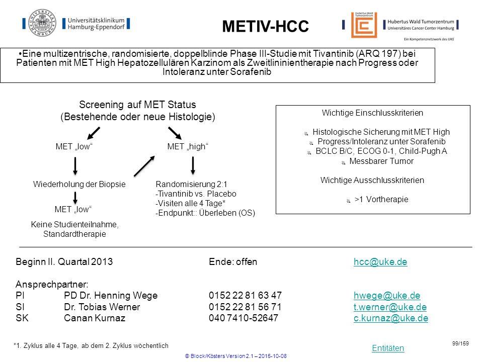 METIV-HCC Screening auf MET Status (Bestehende oder neue Histologie)