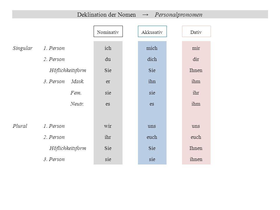 Deklination der Nomen → Personalpronomen