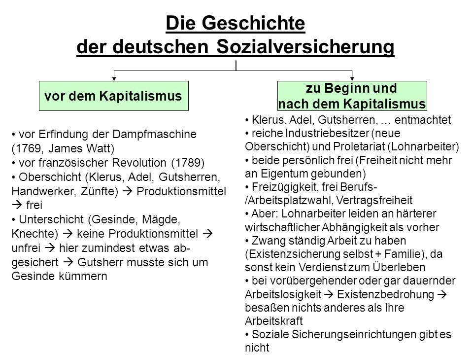 der deutschen Sozialversicherung