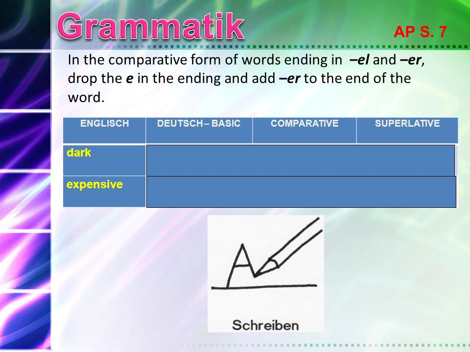 Grammatik AP S. 7. In the comparative form of words ending in –el and –er, drop the e in the ending and add –er to the end of the word.