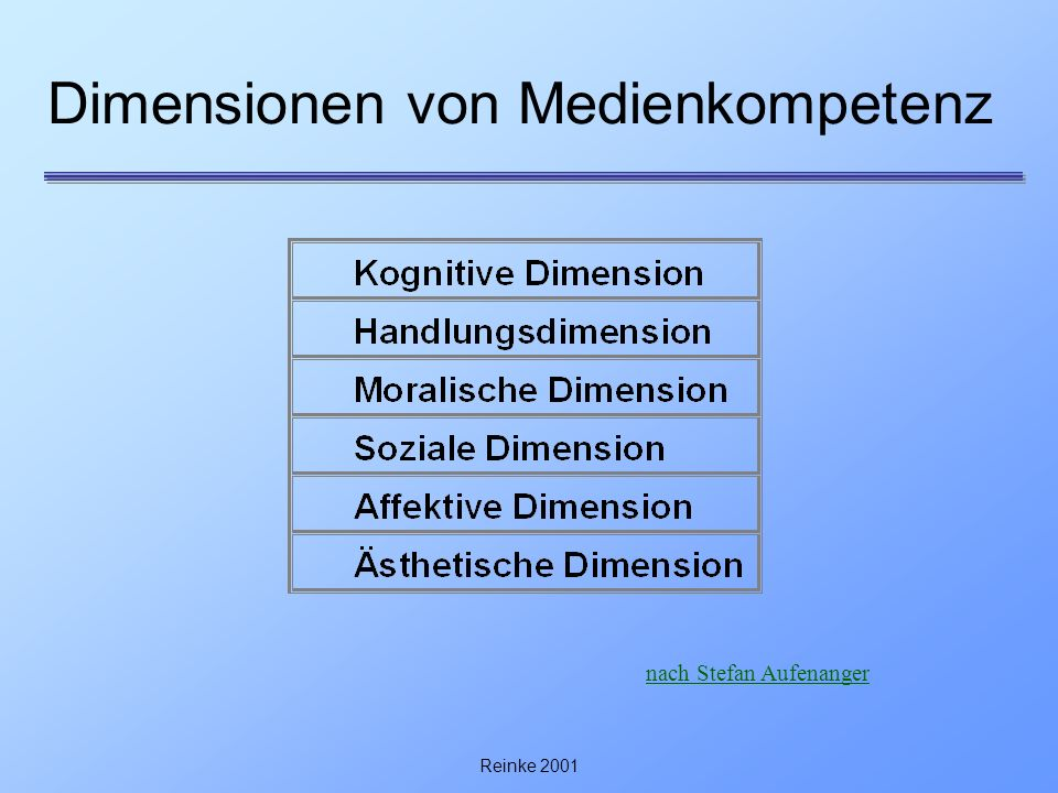 Dimensionen von Medienkompetenz