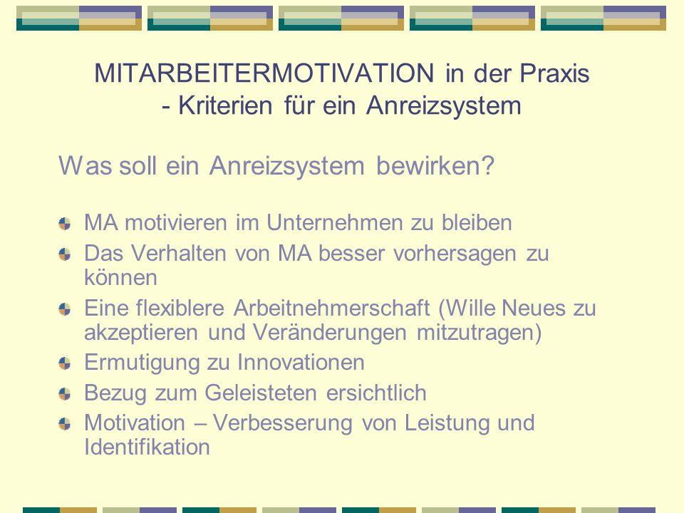 MITARBEITERMOTIVATION in der Praxis - Kriterien für ein Anreizsystem