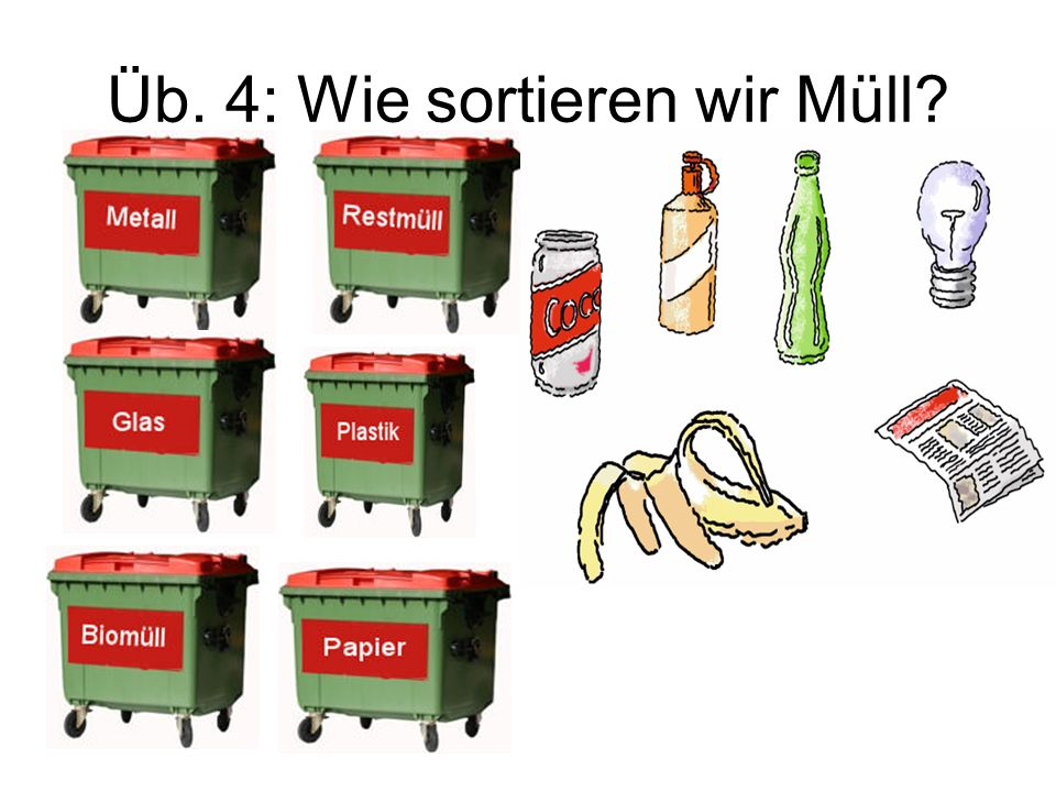Üb. 4: Wie sortieren wir Müll