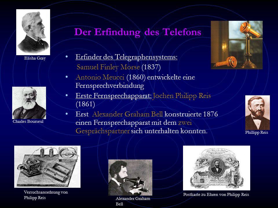 Der Erfindung des Telefons