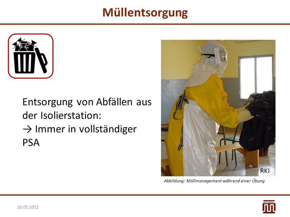 Müllentsorgung Entsorgung von Abfällen aus der Isolierstation: → Immer in vollständiger PSA.