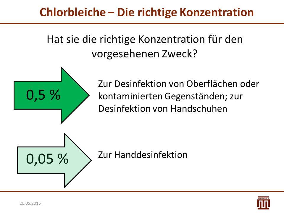 Chlorbleiche – Die richtige Konzentration