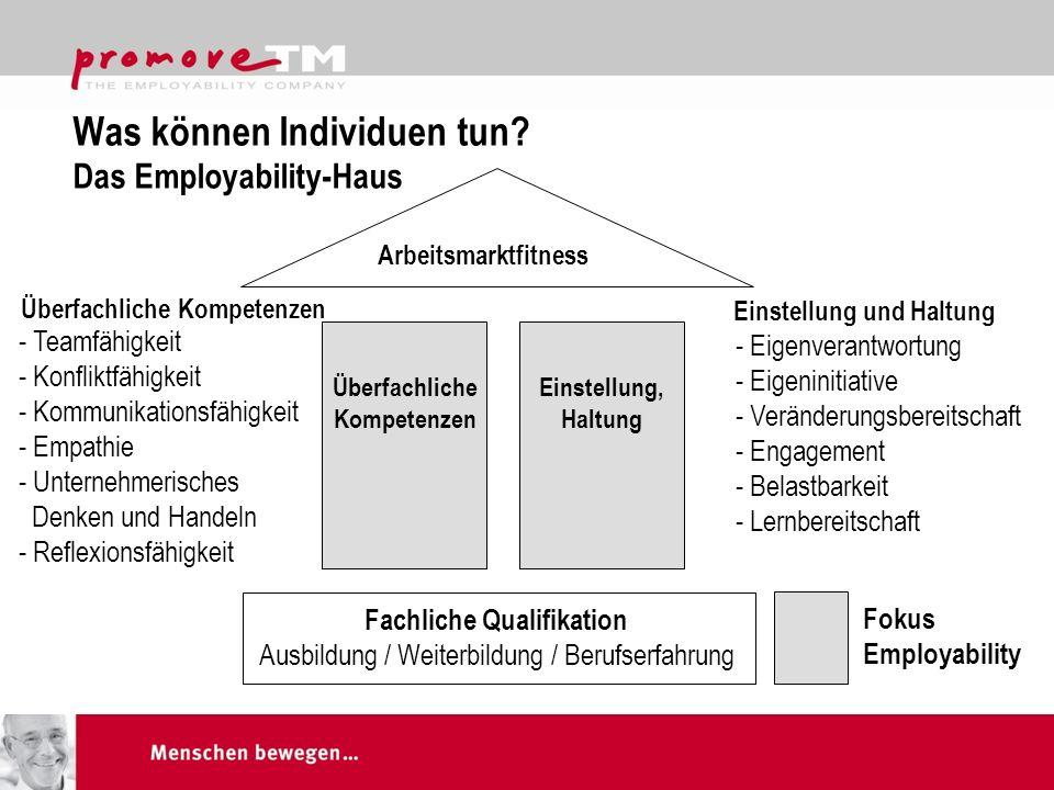 Was können Individuen tun Das Employability-Haus