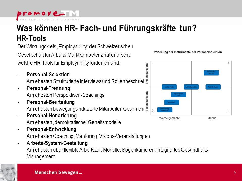 Was können HR- Fach- und Führungskräfte tun HR-Tools