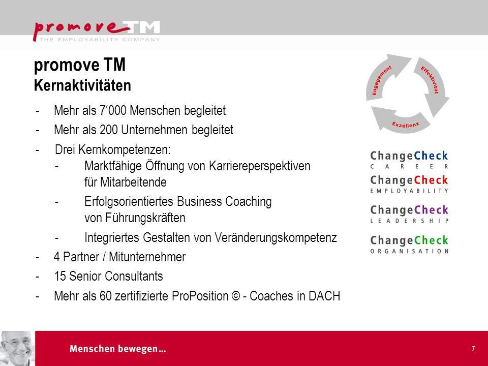 promove TM Kernaktivitäten