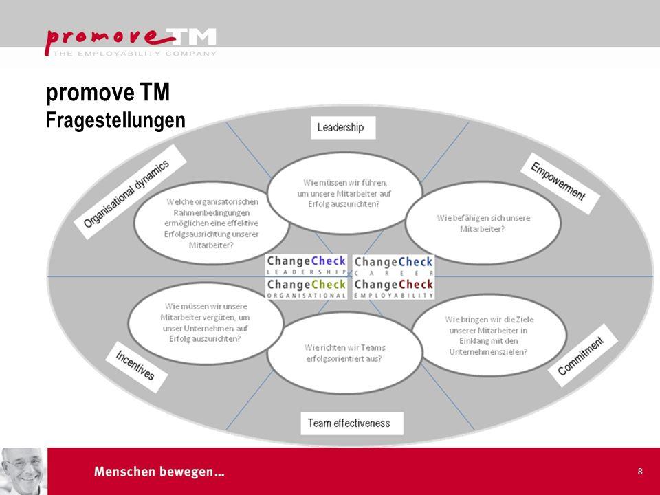 promove TM Fragestellungen
