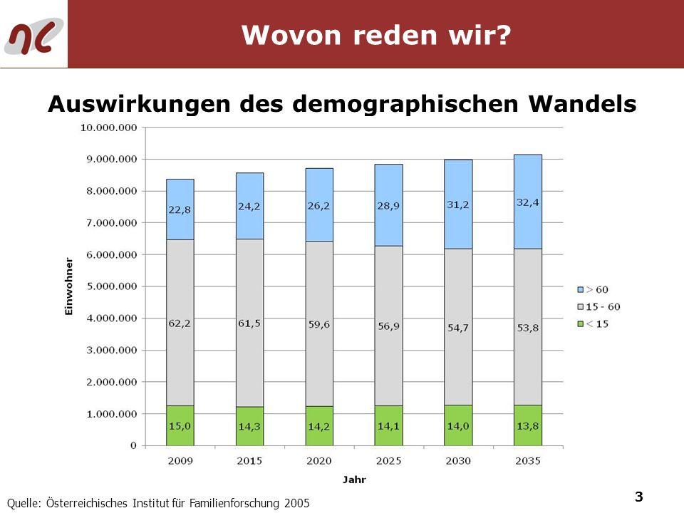 Auswirkungen des demographischen Wandels